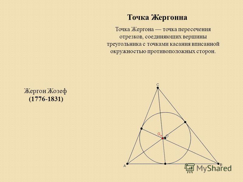 Точка Жергонна Точка Жергона точка пересечения отрезков, соединяющих вершины треугольника с точками касания вписанной окружностью противоположных сторон. Жергон Жозеф (1776-1831)