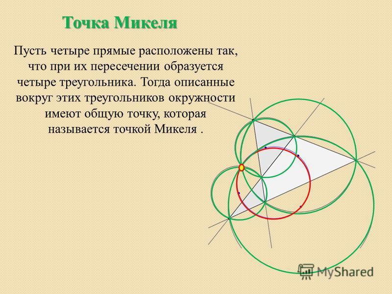 Пусть четыре прямые расположены так, что при их пересечении образуется четыре треугольника. Тогда описанные вокруг этих треугольников окружности имеют общую точку, которая называется точкой Микеля. Точка Микеля