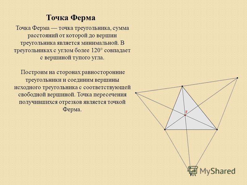 Точка Ферма Точка Ферма точка треугольника, сумма расстояний от которой до вершин треугольника является минимальной. В треугольниках с углом более 120° совпадает с вершиной тупого угла. Построим на сторонах равносторонние треугольники и соединим верш