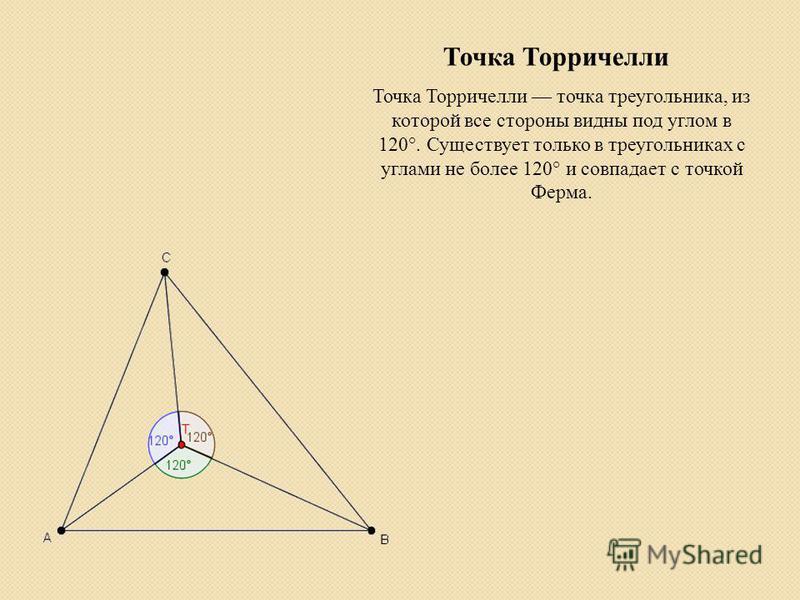Точка Торричелли Точка Торричелли точка треугольника, из которой все стороны видны под углом в 120°. Существует только в треугольниках с углами не более 120° и совпадает с точкой Ферма.
