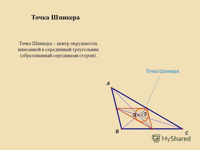 Точка Шпикера Точка Шпикера – центр окружности, вписанной в серединный треугольник (образованный серединами сторон).