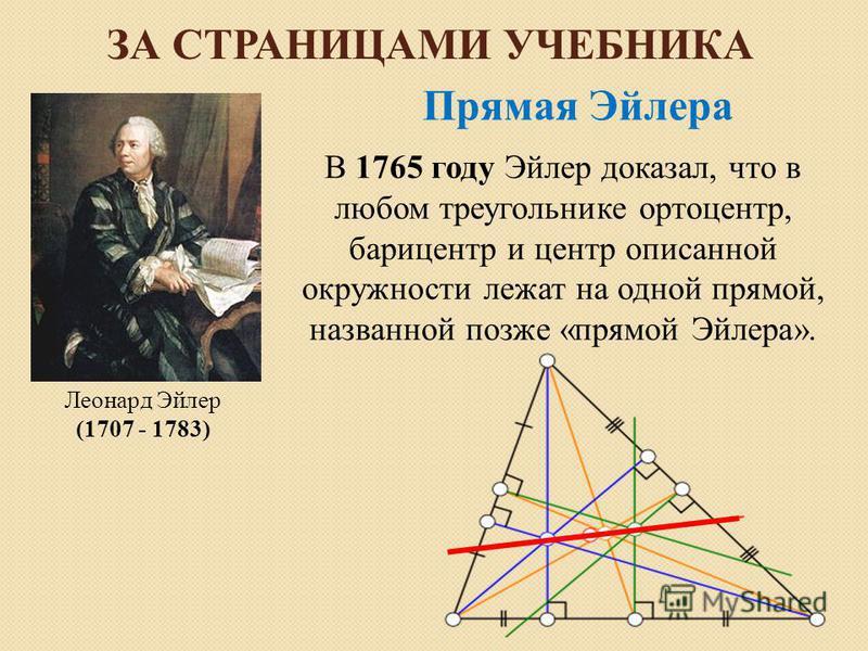ЗА СТРАНИЦАМИ УЧЕБНИКА В 1765 году Эйлер доказал, что в любом треугольнике ортоцентр, барицентр и центр описанной окружности лежат на одной прямой, названной позже «прямой Эйлера». Леонард Эйлер (1707 - 1783) Прямая Эйлера