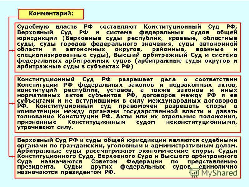 нормативные и судебные акты судов общей юрисдикции технолог