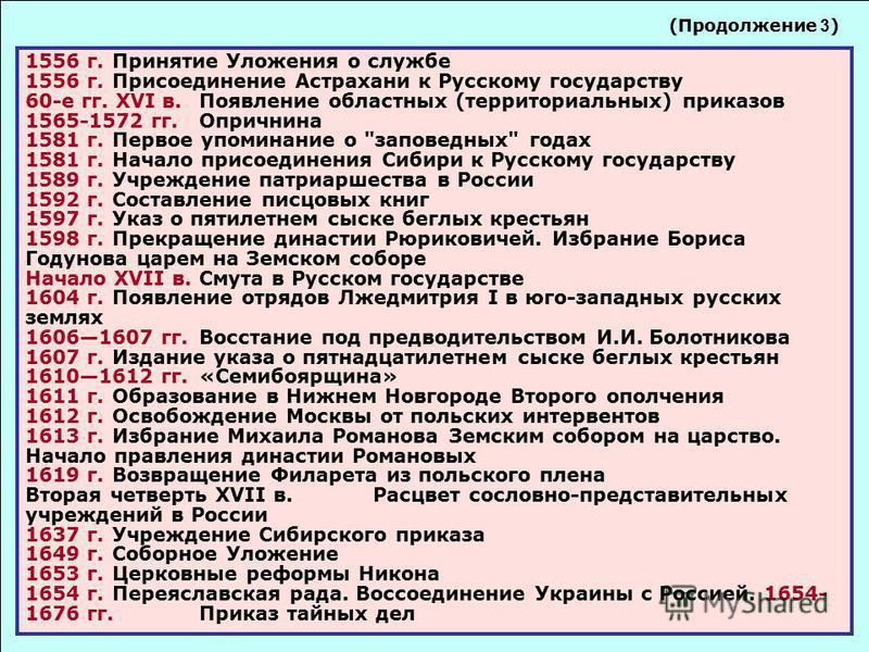 1556 г.Принятие Уложения о службе 1556 г.Присоединение Астрахани к Русскому государству 60-е гг. XVI в.Появление областных (территориальных) приказов 1565-1572 гг.Опричнина 1581 г.Первое упоминание о