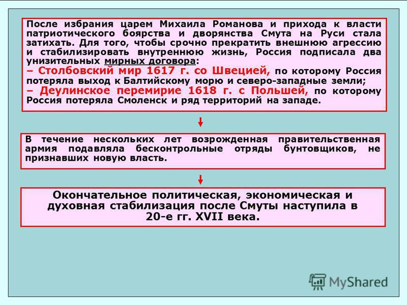 После избрания царем Михаила Романова и прихода к власти патриотического боярства и дворянства Смута на Руси стала затихать. Для того, чтобы срочно прекратить внешнюю агрессию и стабилизировать внутреннюю жизнь, Россия подписала два унизительных мирн