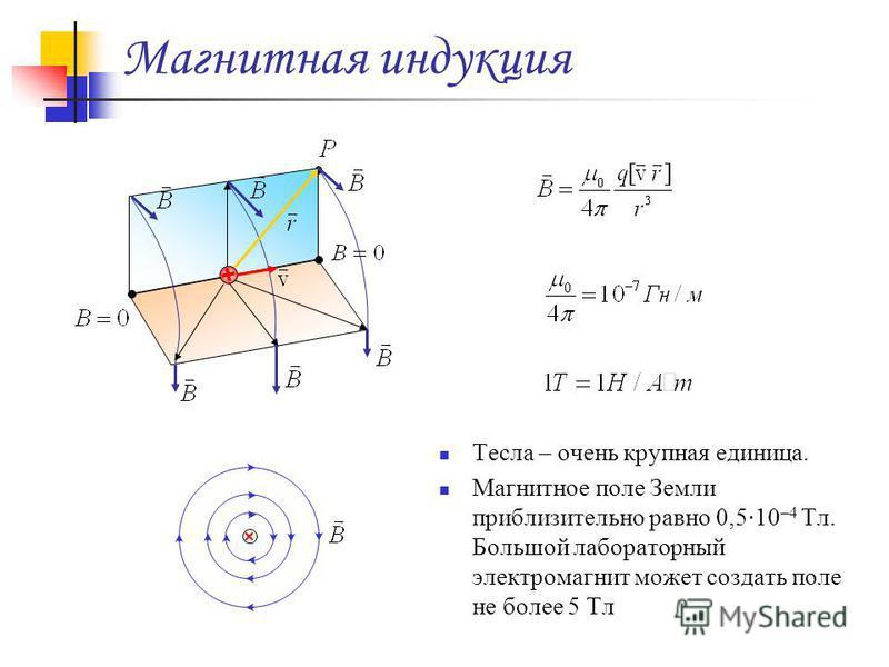 Магнитная индукция Тесла – очень крупная единица. Магнитное поле Земли приблизительно равно 0,5·10 –4 Тл. Большой лабораторный электромагнит может создать поле не более 5 Тл