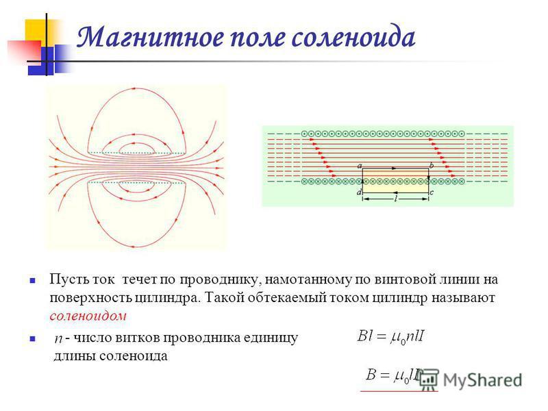 Магнитное поле соленоида Пусть ток течет по проводнику, намотанному по винтовой линии на поверхность цилиндра. Такой обтекаемый током цилиндр называют соленоидом - число витков проводника единицу длины соленоида