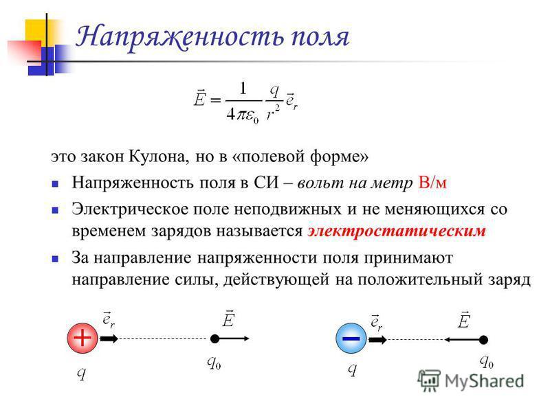 Напряженность поля это закон Кулона, но в «полевой форме» Напряженность поля в СИ – вольт на метр В/м Электрическое поле неподвижных и не меняющихся со временем зарядов называется электростатическим За направление напряженности поля принимают направл