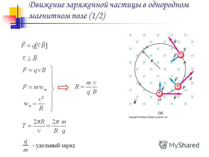 Движение заряженной частицы в однородном магнитном поле (1/2) - удельный заряд