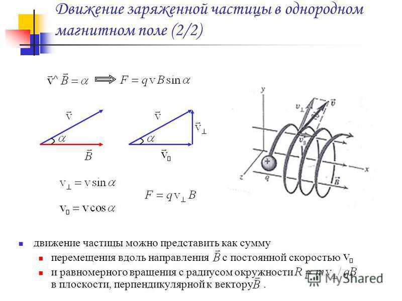 Движение заряженной частицы в однородном магнитном поле (2/2) движение частицы можно представить как сумму перемещения вдоль направления с постоянной скоростью и равномерного вращения с радиусом окружности в плоскости, перпендикулярной к вектору.