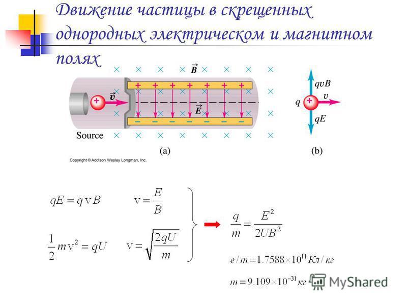 Движение частицы в скрещенных однородных электрическом и магнитном полях