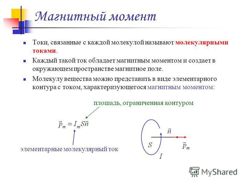 Магнитный момент Токи, связанные с каждой молекулой называют молекулярными токами. Каждый такой ток обладает магнитным моментом и создает в окружающем пространстве магнитное поле. Молекулу вещества можно представить в виде элементарного контура с ток