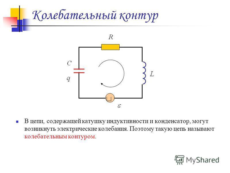 Колебательный контур В цепи, содержащей катушку индуктивности и конденсатор, могут возникнуть электрические колебания. Поэтому такую цепь называют колебательным контуром.
