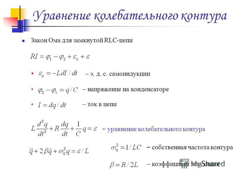 – э. д. с. самоиндукции – напряжение на конденсаторе – ток в цепи Уравнение колебательного контура Закон Ома для замкнутой RLC-цепи – уравнение колебательного контура – собственная частота контура – коэффициент затухания