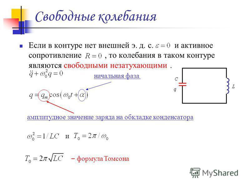 Свободные колебания Если в контуре нет внешней э. д. с. и активное сопротивление, то колебания в таком контуре являются свободными незатухающими. амплитудное значение заряда на обкладке конденсатора начальная фаза и – формула Томсона