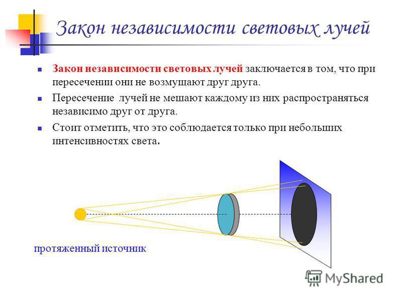 Закон независимости световых лучей Закон независимости световых лучей заключается в том, что при пересечении они не возмущают друг друга. Пересечение лучей не мешают каждому из них распространяться независимо друг от друга. Стоит отметить, что это со