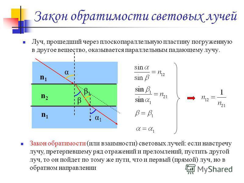 Закон обратимости световых лучей Луч, прошедший через плоскопараллельную пластину погруженную в другое вещество, оказывается параллельным падающему лучу. Закон обратимости (или взаимности) световых лучей: если навстречу лучу, претерпевшему ряд отраже