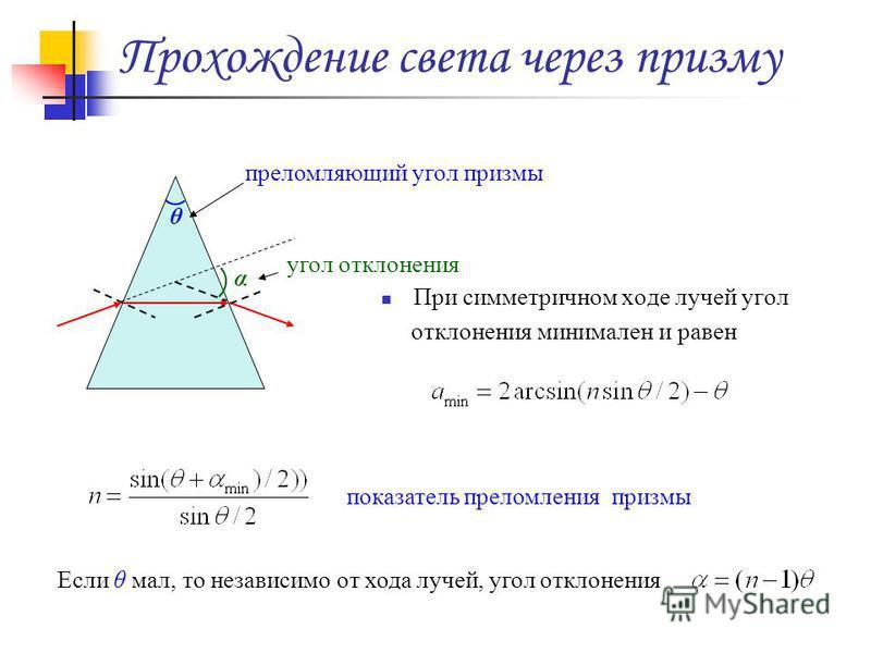 Прохождение света через призму При симметричном ходе лучей угол отклонения минимален и равен θ α преломляющий угол призмы угол отклонения показатель преломления призмы Если θ мал, то независимо от хода лучей, угол отклонения