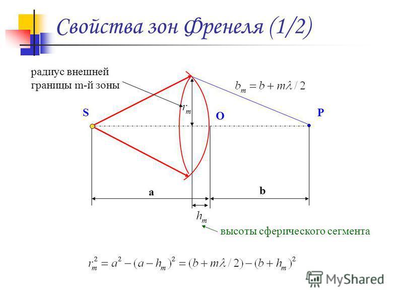Свойства зон Френеля (1/2) радиус внешней границы m-й зоны РS a b O высоты сферического сегмента