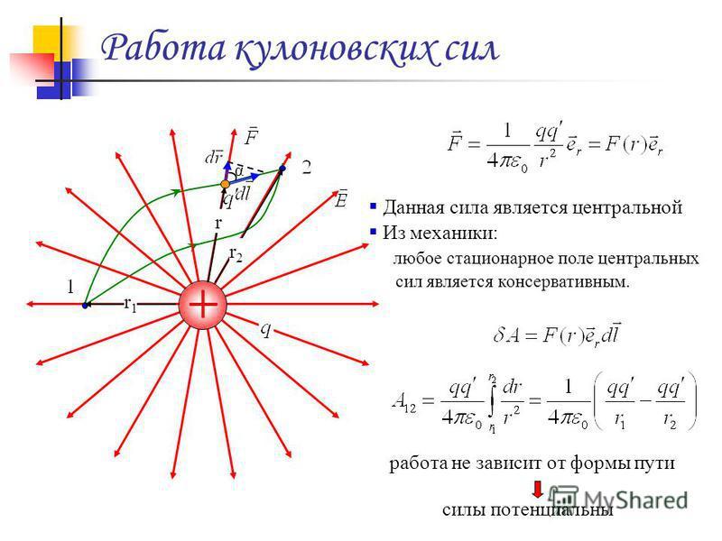 Работа кулоновских сил r1r1 r2r2 r α Данная сила является центральной Из механики: любое стационарное поле центральных сил является консервативным. работа не зависит от формы пути силы потенциальны