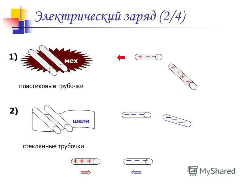 мех Электрический заряд (2/4) шелк 1) 2) пластиковые трубочки стеклянные трубочки