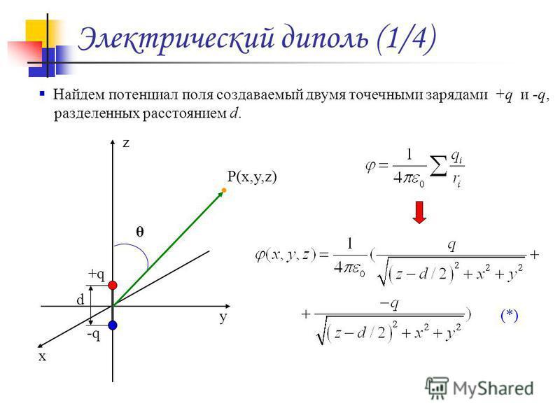 Электрический диполь (1/4) θ +q+q -q d x y z P(x,y,z) Найдем потенциал поля создаваемый двумя точечными зарядами +q и -q, разделенных расстоянием d. (*)