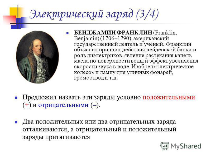 Электрический заряд (3/4) БЕНДЖАМИН ФРАНКЛИН (Franklin, Benjamin) (1706–1790), американский государственный деятель и ученый. Франклин объяснил принцип действия лейденской банки и роль диэлектриков, явление растекания капель масла по поверхности воды