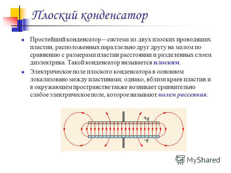Плоский конденсатор Простейший конденсатор – система из двух плоских проводящих пластин, расположенных параллельно друг другу на малом по сравнению с размерами пластин расстоянии и разделенных слоем диэлектрика. Такой конденсатор называется плоским.