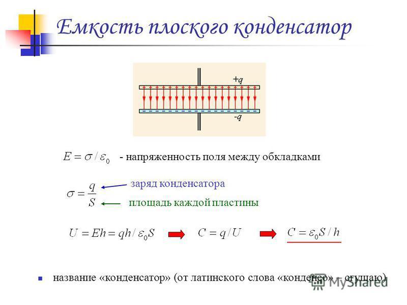 Емкость плоского конденсатор название «конденсатор» (от латинского слова «конденсо» – сгущаю) заряд конденсатора площадь каждой пластины - напряженность поля между обкладками