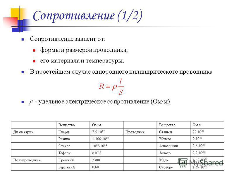 Сопротивление (1/2) Сопротивление зависит от: формы и размеров проводника, его материала и температуры. В простейшем случае однородного цилиндрического проводника - удельное электрическое сопротивление (Ом·м) Вещество Ом·м Вещество Ом·м Диэлектрик Кв