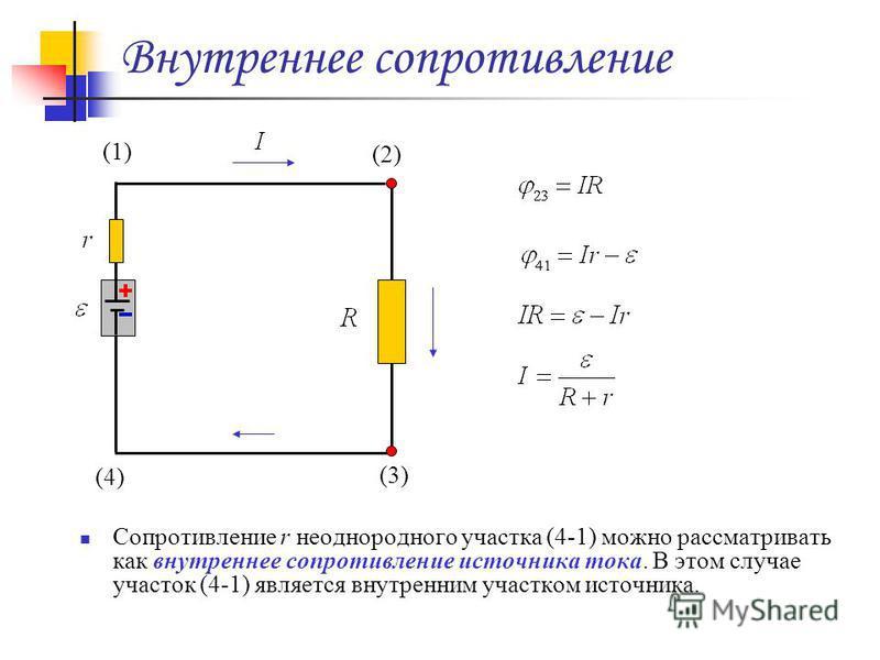 Внутреннее сопротивление Сопротивление r неоднородного участка (4-1) можно рассматривать как внутреннее сопротивление источника тока. В этом случае участок (4-1) является внутренним участком источника. (1) (2) (3) (4)