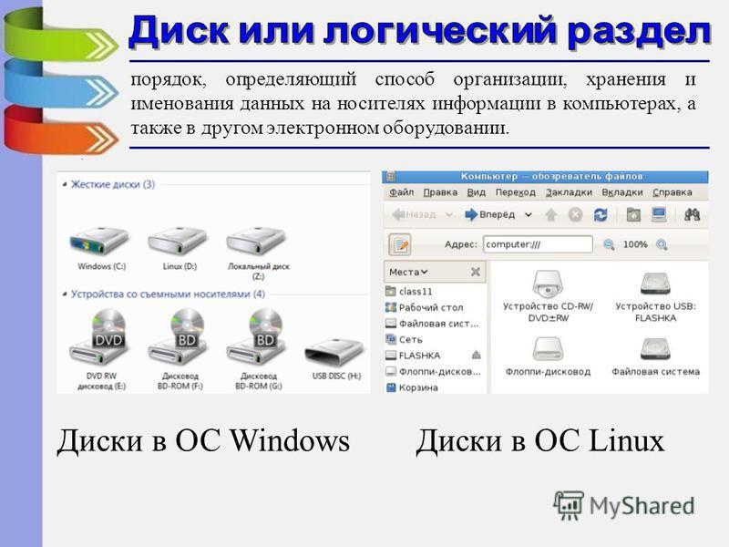 порядок, определяющий способ организации, хранения и именования данных на носителях информации в компьютерах, а также в другом электронном оборудовании. Диски в ОС Windows Диски в ОС Linux