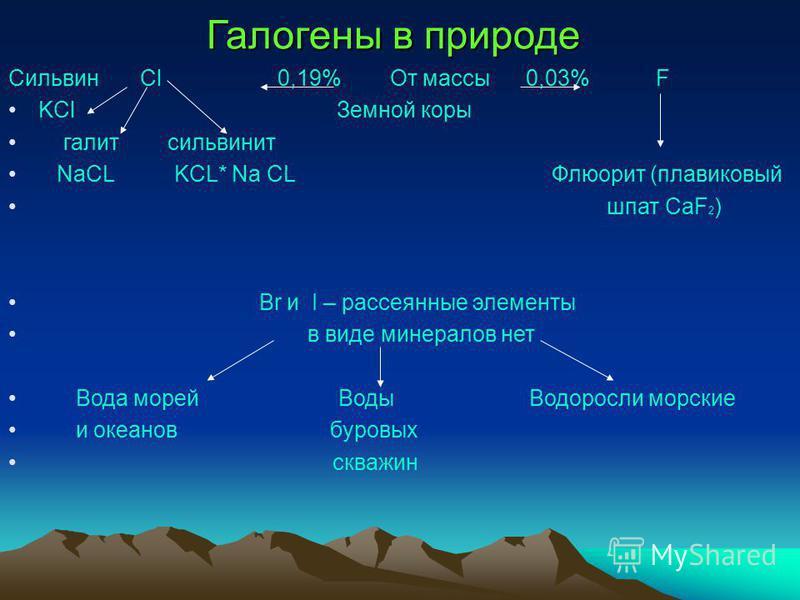 Галогены в природе Сильвин Cl 0,19% От массы 0,03% F KCl Земной коры галит сильвинит NaCL KCL* Na CL Флюорит (плавиковый шпат CaF 2 ) Br и I – рассеянные элементы в виде минералов нет Вода морей Воды Водоросли морские и океанов буровых скважин