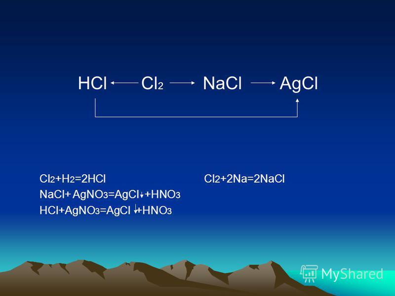 HCl Cl 2 NaCl AgCl Cl 2 +H 2 =2HCl Cl 2 +2Na=2NaCl NaCl+ AgNO 3 =AgCl +HNO 3 HCl+AgNO 3 =AgCl +HNO 3