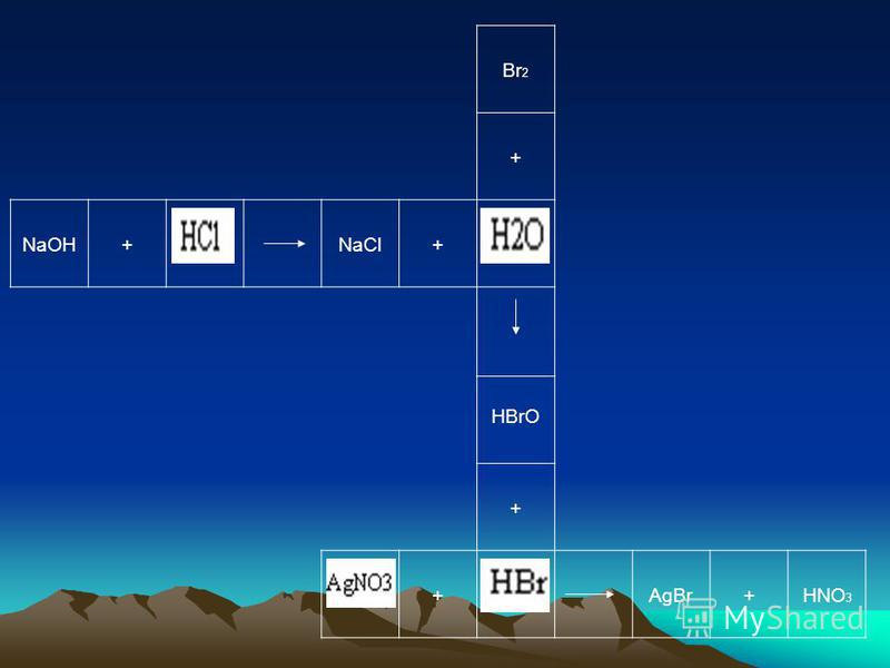 Br 2 + NaOH+NaCl+ HBrO + +AgBr+HNO 3