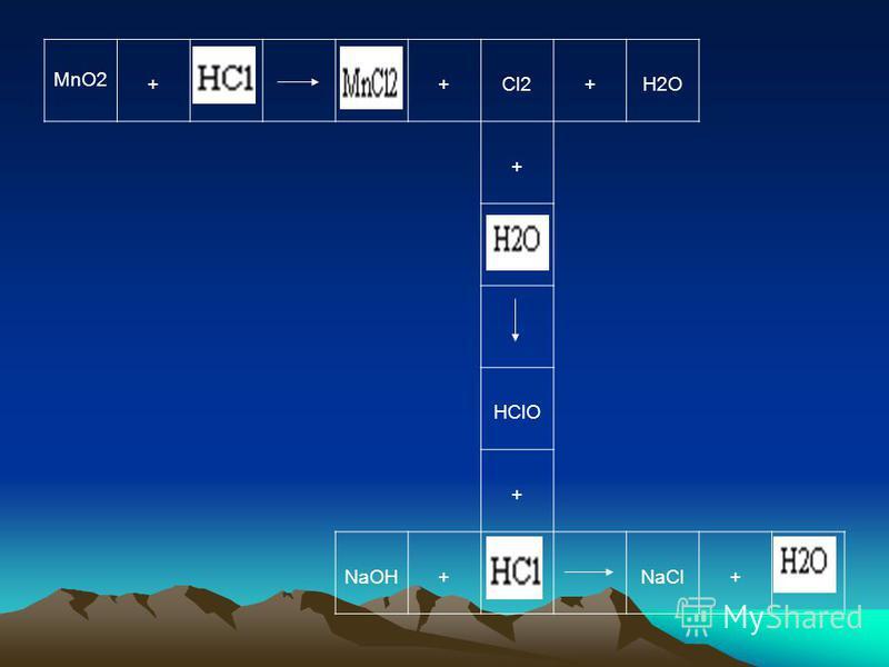 MnO2 ++Cl2+H2O + HClO + NaOH+NaCl+