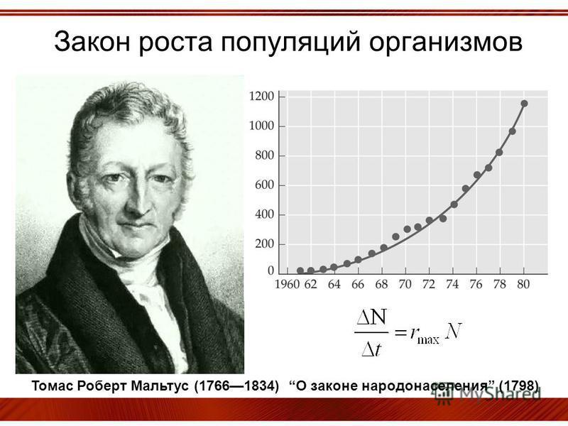Закон роста популяций организмов Томас Роберт Мальтус (17661834) О законе народонаселения (1798)