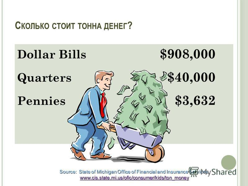 С КОЛЬКО СТОИТ ТОННА ДЕНЕГ ? Dollar Bills $908,000 Quarters $40,000 Pennies $3,632 Source: State of Michigan Office of Financial and Insurance Services, www.cis.state.mi.us/ofic/consumer/kids/ton_money www.cis.state.mi.us/ofic/consumer/kids/ton_money