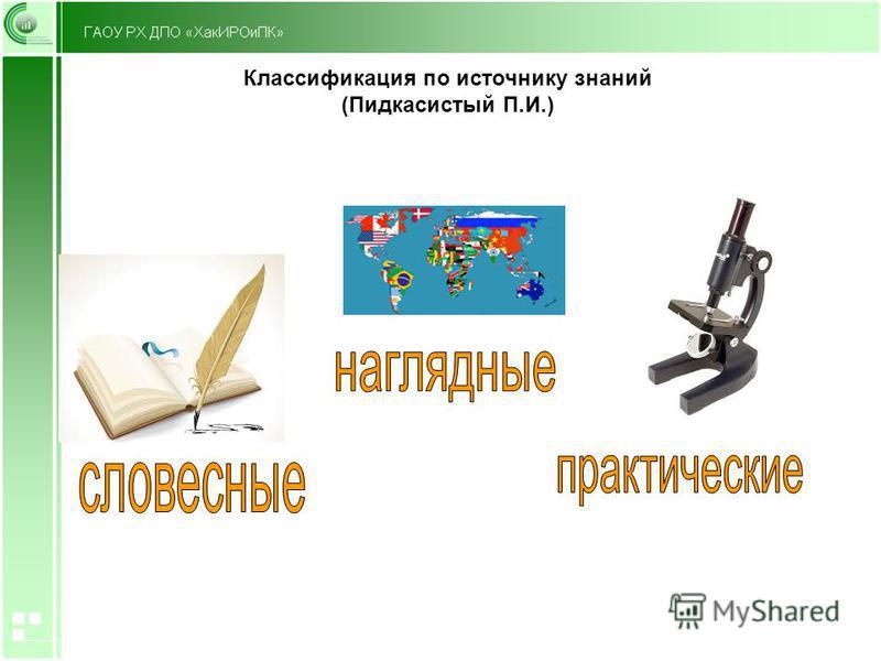 Классификация по источнику знаний (Пидкасистый П.И.)