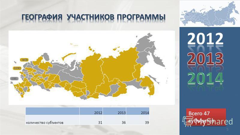 201220132014 количество субъектов 313639 5 Всего 47 субъектов