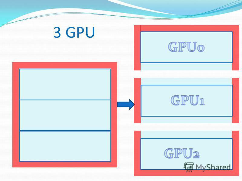3 GPU