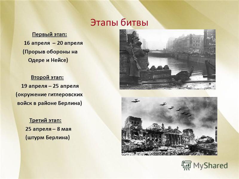 Этапы битвы Первый этап: 16 апреля – 20 апреля (Прорыв обороны на Одере и Нейсе) Второй этап: 19 апреля – 25 апреля (окружение гитлеровских войск в районе Берлина) Третий этап: 25 апреля – 8 мая (штурм Берлина)
