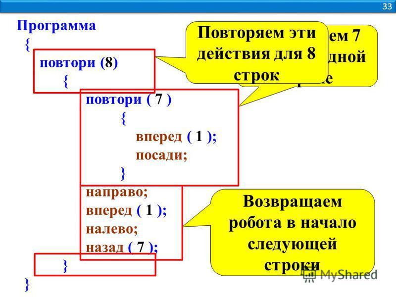 33 Программа { повтори (8) { повтори ( 7 ) { вперед ( 1 ); посади; } направо; вперед ( 1 ); налево; назад ( 7 ); } Засаживаем 7 грядок в одной строке Возвращаем робота в начало следующей строки Повторяем эти действия для 8 строк