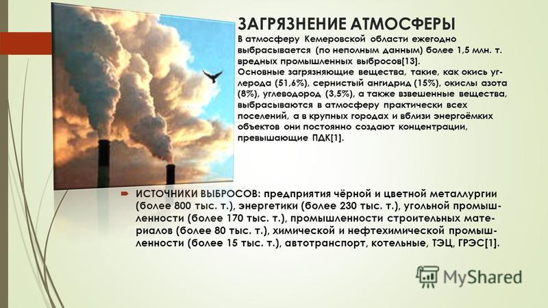 ЗАГРЯЗНЕНИЕ АТМОСФЕРЫ В атмосферу Кемеровской области ежегодно выбрасывается (по неполным данным) более 1,5 млн. т. вредных промышленных выбросов[13]. Основные загрязняющие вещества, такие, как окись углерода (51,6%), сернистый ангидрид (15%), окислы