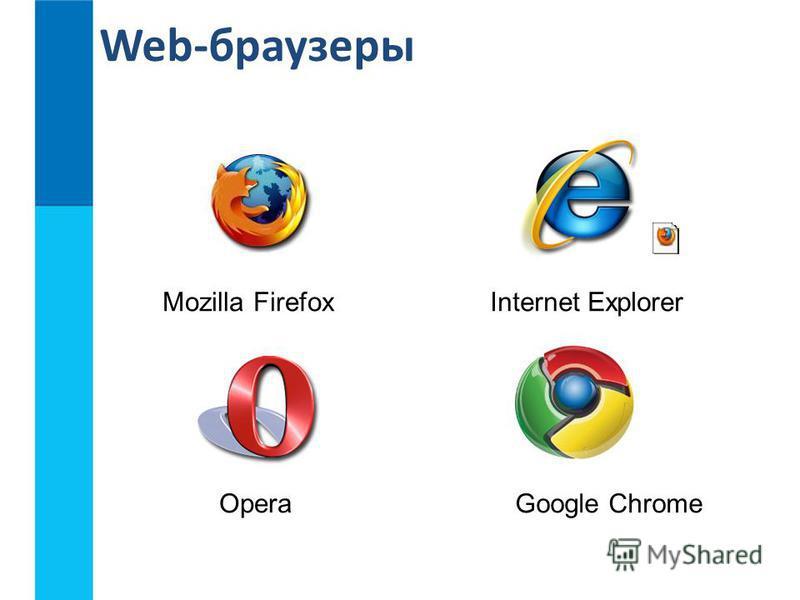 Mozilla FirefoxInternet Explorer OperaGoogle Chrome Web-браузеры