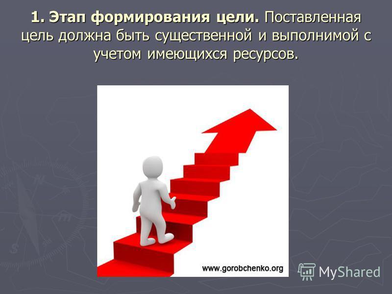 1. Этап формирования цели. Поставленная цель должна быть существенной и выполнимой с учетом имеющихся ресурсов.