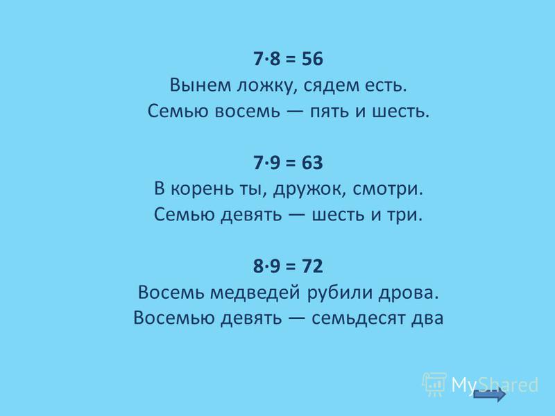 78 = 56 Вынем ложку, сядем есть. Семью восемь пять и шесть. 79 = 63 В корень ты, дружок, смотри. Семью девять шесть и три. 89 = 72 Восемь медведей рубили дрова. Восемью девять семьдесят два