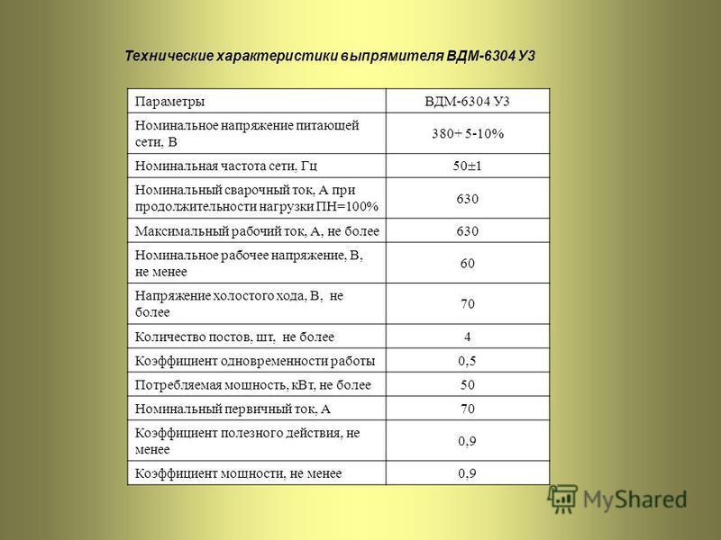 Технические характеристики выпрямителя ВДМ-6304 У3 ПараметрыВДМ-6304 У3 Номинальное напряжение питающей сети, В 380+ 5-10% Номинальная частота сети, Гц 50 1 Номинальный сварочный ток, А при продолжительности нагрузки ПН=100% 630 Максимальный рабочий
