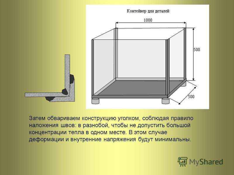 Затем обвариваем конструкцию уголком, соблюдая правило наложения швов: в разнобой, чтобы не допустить большой концентрации тепла в одном месте. В этом случае деформации и внутренние напряжения будут минимальны.