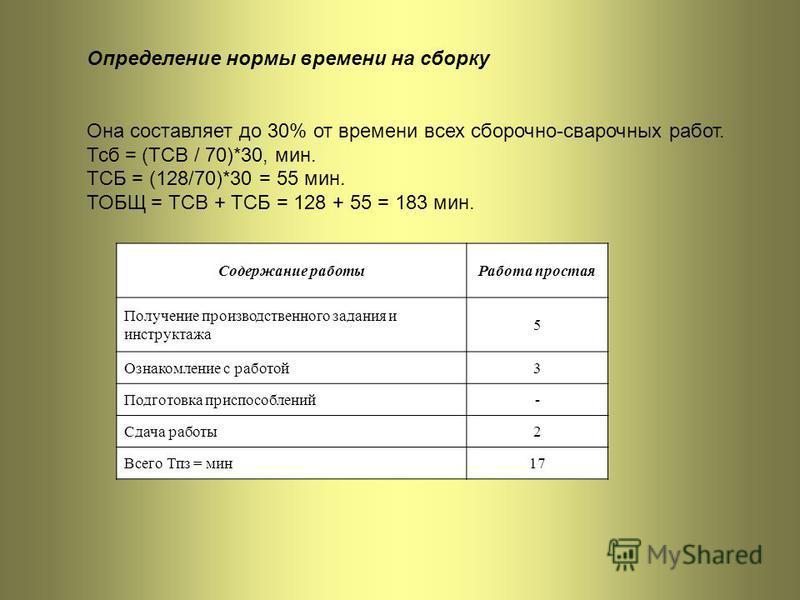 Определение нормы времени на сборку Она составляет до 30% от времени всех сборочно-сварочных работ. Тсб = (ТСВ / 70)*30, мин. ТСБ = (128/70)*30 = 55 мин. ТОБЩ = ТСВ + ТСБ = 128 + 55 = 183 мин. Содержание работы Работа простая Получение производственн